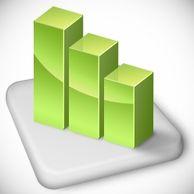 Анализ эффективности рекламы